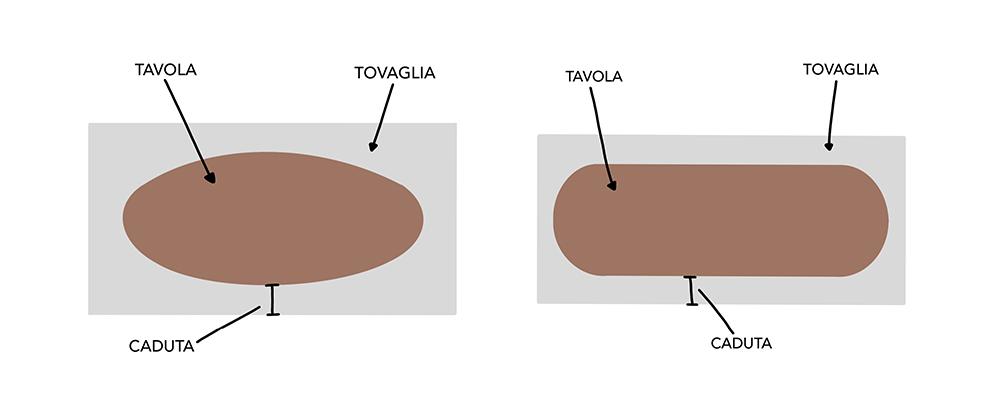 TAVOLO ELLITTICO/OVALE